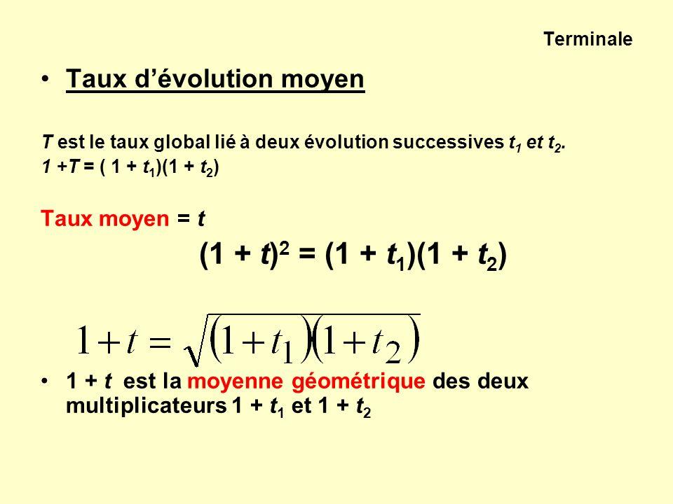 Terminale Taux dévolution moyen T est le taux global lié à deux évolution successives t 1 et t 2. 1 +T = ( 1 + t 1 )(1 + t 2 ) Taux moyen = t (1 + t)