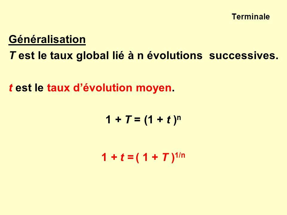 Terminale Généralisation T est le taux global lié à n évolutions successives. t est le taux dévolution moyen. 1 + T = (1 + t ) n 1 + t = ( 1 + T ) 1/n