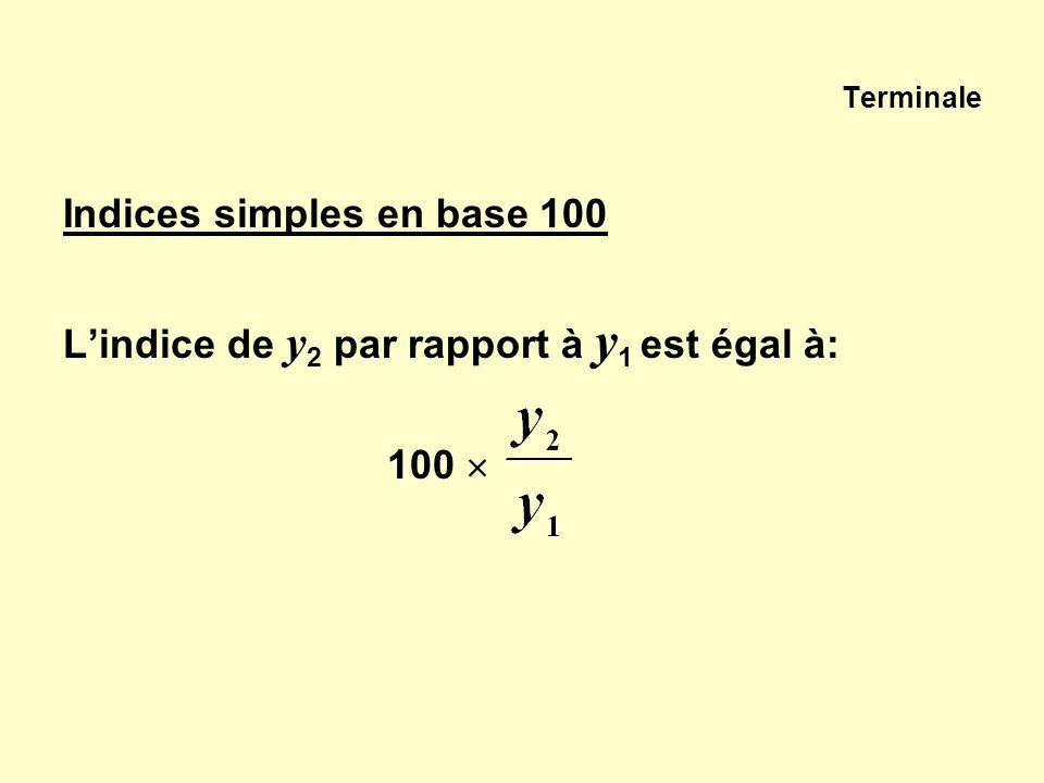 Terminale Indices simples en base 100 Lindice de y 2 par rapport à y 1 est égal à: 100