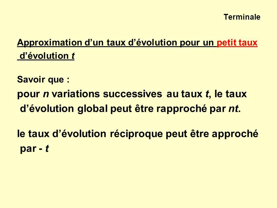 Terminale Approximation dun taux dévolution pour un petit taux dévolution t Savoir que : pour n variations successives au taux t, le taux dévolution g