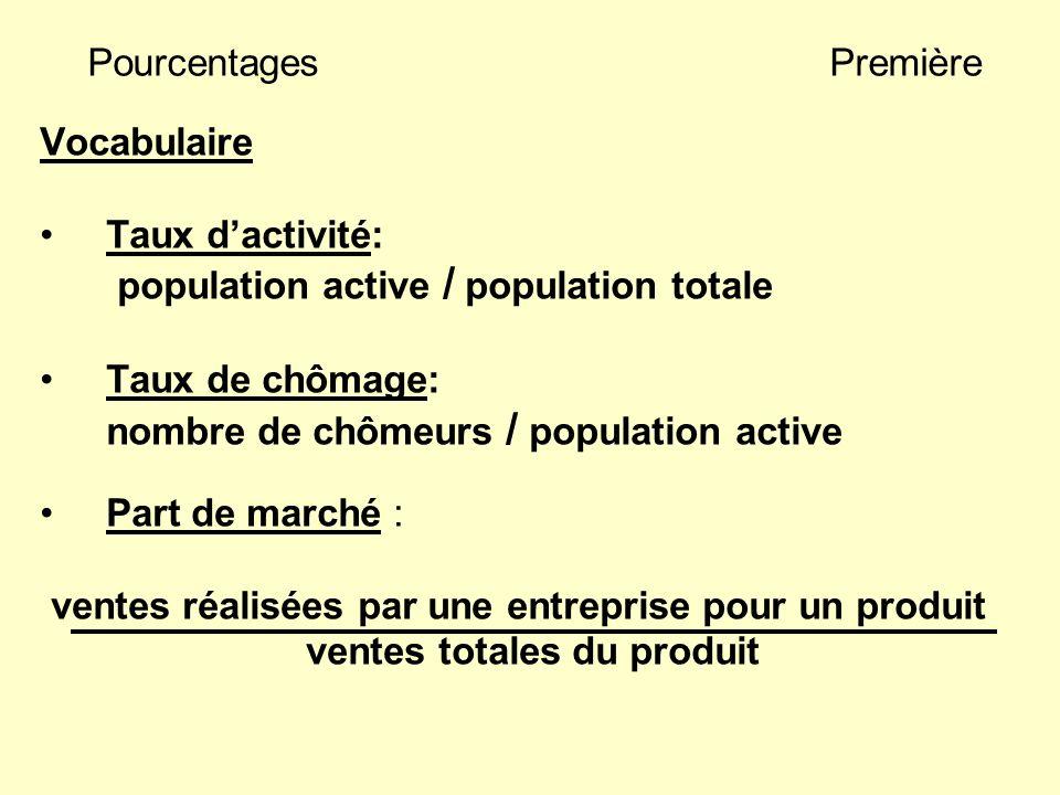 PourcentagesPremière Vocabulaire Taux dactivité: population active / population totale Taux de chômage: nombre de chômeurs / population active Part de