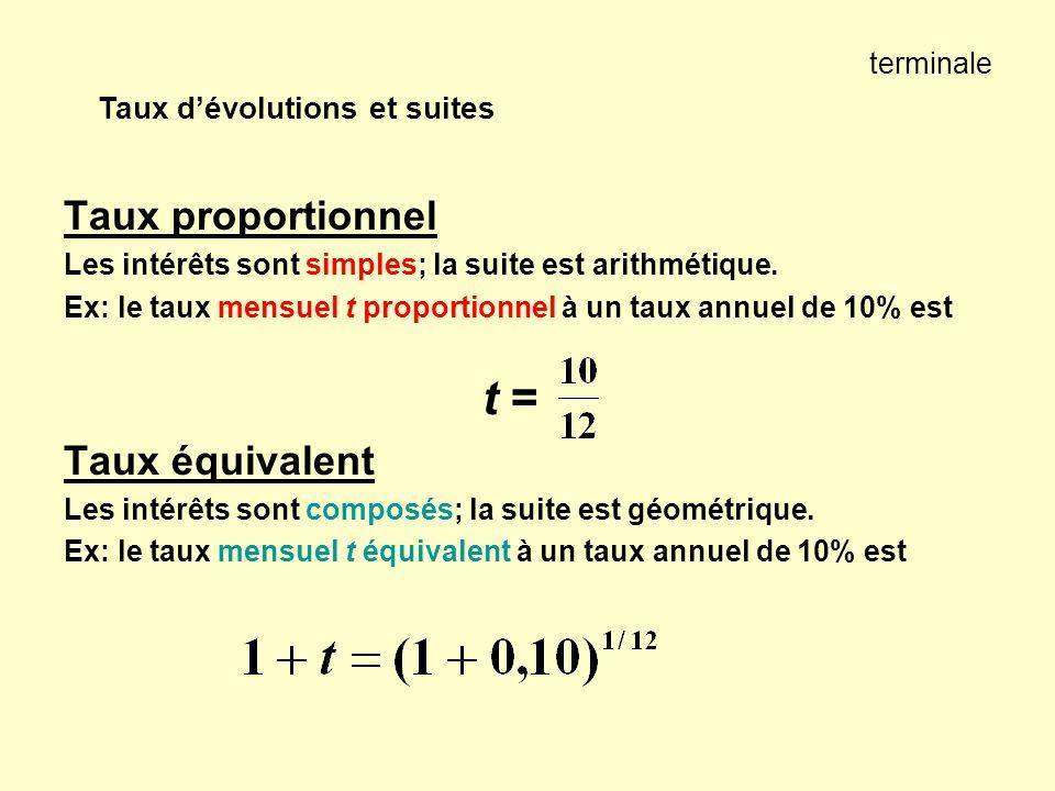 terminale Taux proportionnel Les intérêts sont simples; la suite est arithmétique. Ex: le taux mensuel t proportionnel à un taux annuel de 10% est t =