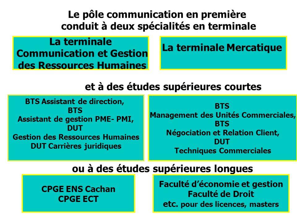 LES HORAIRES EN MATHEMATIQUES Classes de Première Spécialités « Communication » et « Gestion » Horaire:3 heures