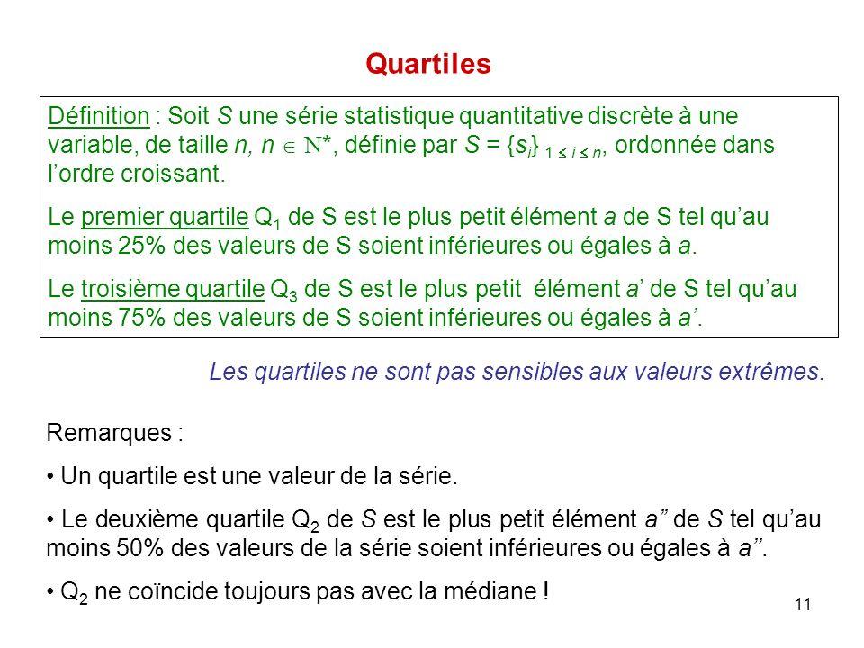 11 Quartiles Définition : Soit S une série statistique quantitative discrète à une variable, de taille n, n N*, définie par S = {s i } 1 i n, ordonnée dans lordre croissant.