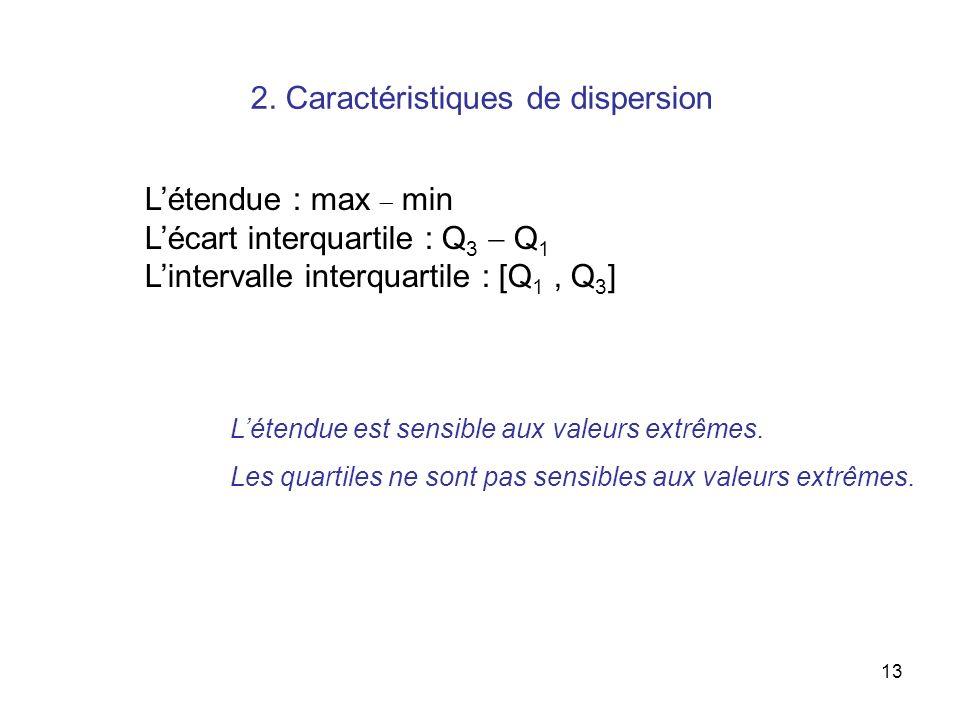 13 2. Caractéristiques de dispersion Létendue : max min Lécart interquartile : Q 3 Q 1 Lintervalle interquartile : [Q 1, Q 3 ] Létendue est sensible a