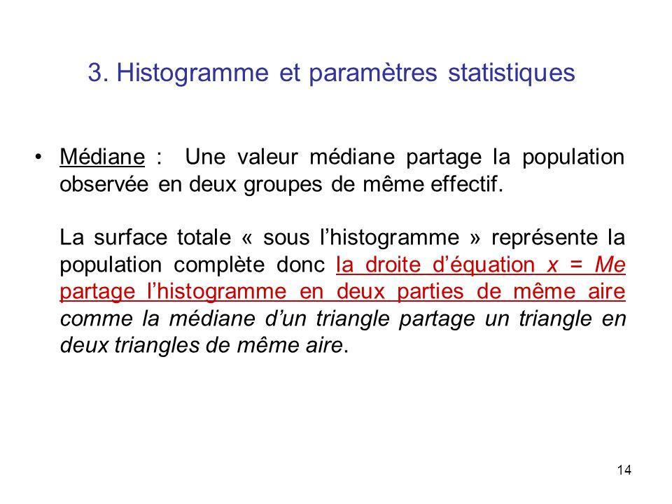 14 Médiane : Une valeur médiane partage la population observée en deux groupes de même effectif. La surface totale « sous lhistogramme » représente la