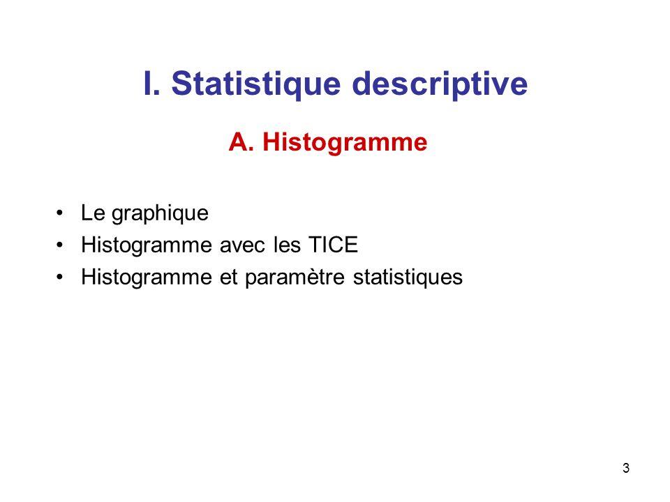 3 Le graphique Histogramme avec les TICE Histogramme et paramètre statistiques I. Statistique descriptive A. Histogramme