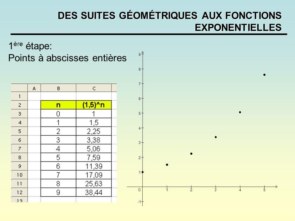 DES SUITES GÉOMÉTRIQUES AUX FONCTIONS EXPONENTIELLES 12345O 1 2 3 4 5 6 7 8 9 1 ère étape: Points à abscisses entières