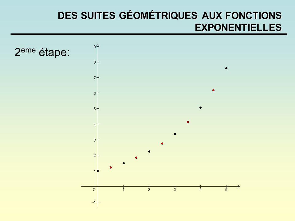 DES SUITES GÉOMÉTRIQUES AUX FONCTIONS EXPONENTIELLES 2 ème étape: 12345O 1 2 3 4 5 6 7 8 9
