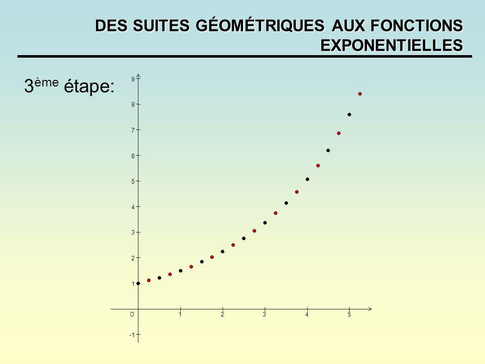 DES SUITES GÉOMÉTRIQUES AUX FONCTIONS EXPONENTIELLES 3 ème étape: 12345O 1 2 3 4 5 6 7 8 9