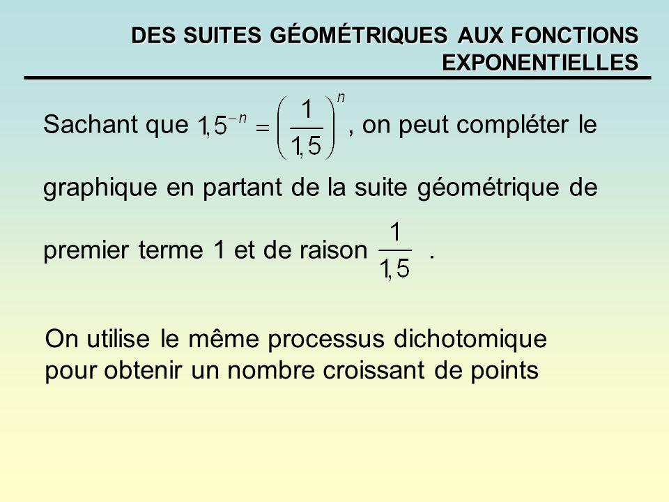 DES SUITES GÉOMÉTRIQUES AUX FONCTIONS EXPONENTIELLES Sachant que, on peut compléter le graphique en partant de la suite géométrique de premier terme 1