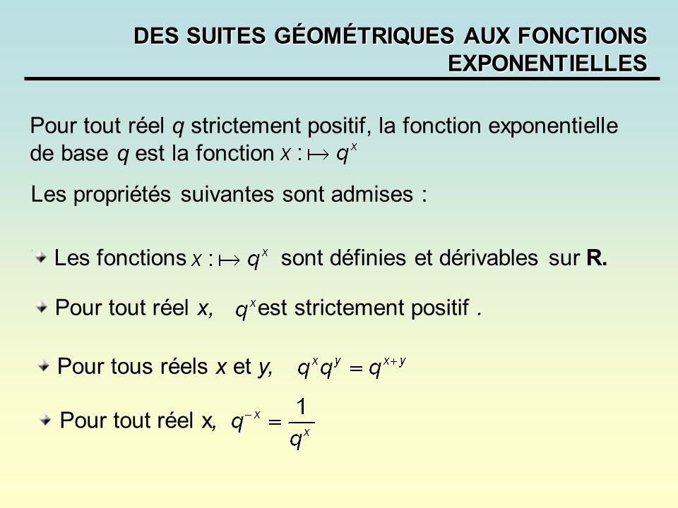 DES SUITES GÉOMÉTRIQUES AUX FONCTIONS EXPONENTIELLES Pour tout réel q strictement positif, la fonction exponentielle de base q est la fonction Les pro