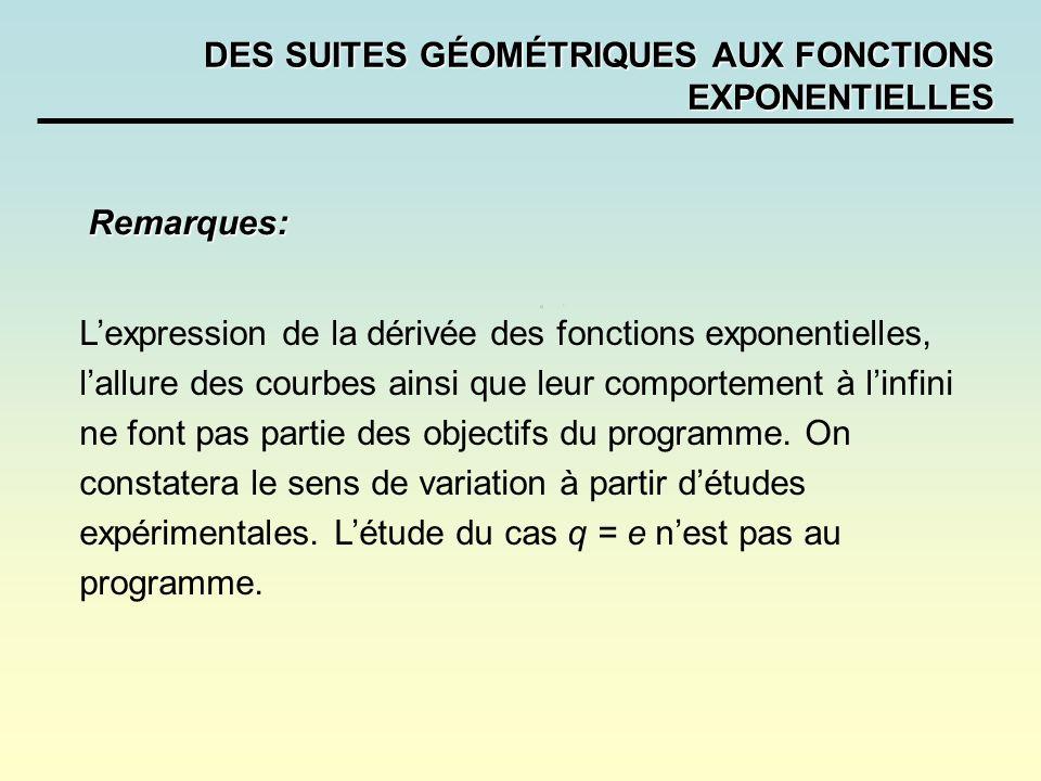 DES SUITES GÉOMÉTRIQUES AUX FONCTIONS EXPONENTIELLES Remarques: Lexpression de la dérivée des fonctions exponentielles, lallure des courbes ainsi que