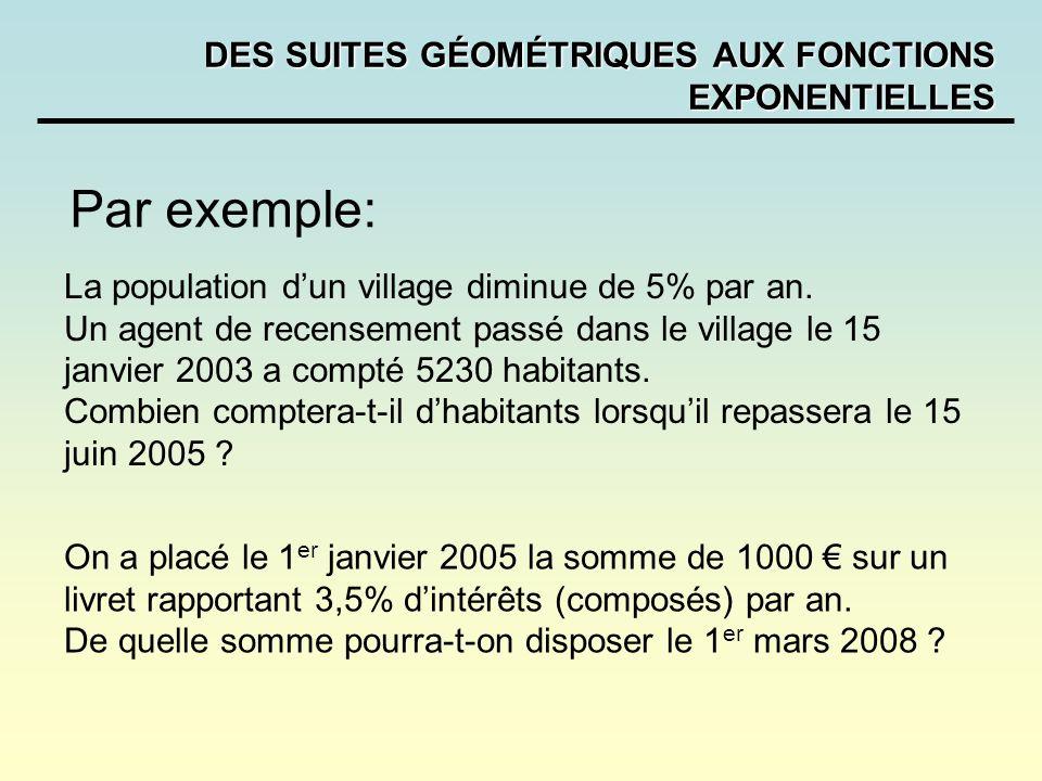 DES SUITES GÉOMÉTRIQUES AUX FONCTIONS EXPONENTIELLES La population dun village diminue de 5% par an. Un agent de recensement passé dans le village le