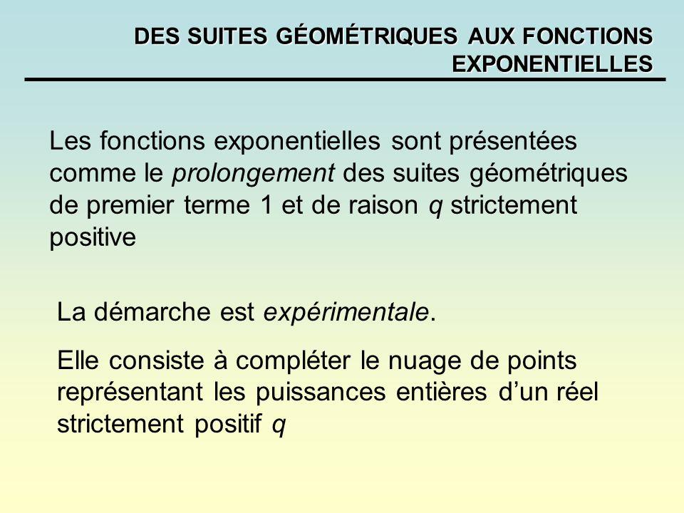 DES SUITES GÉOMÉTRIQUES AUX FONCTIONS EXPONENTIELLES Les fonctions exponentielles sont présentées comme le prolongement des suites géométriques de pre
