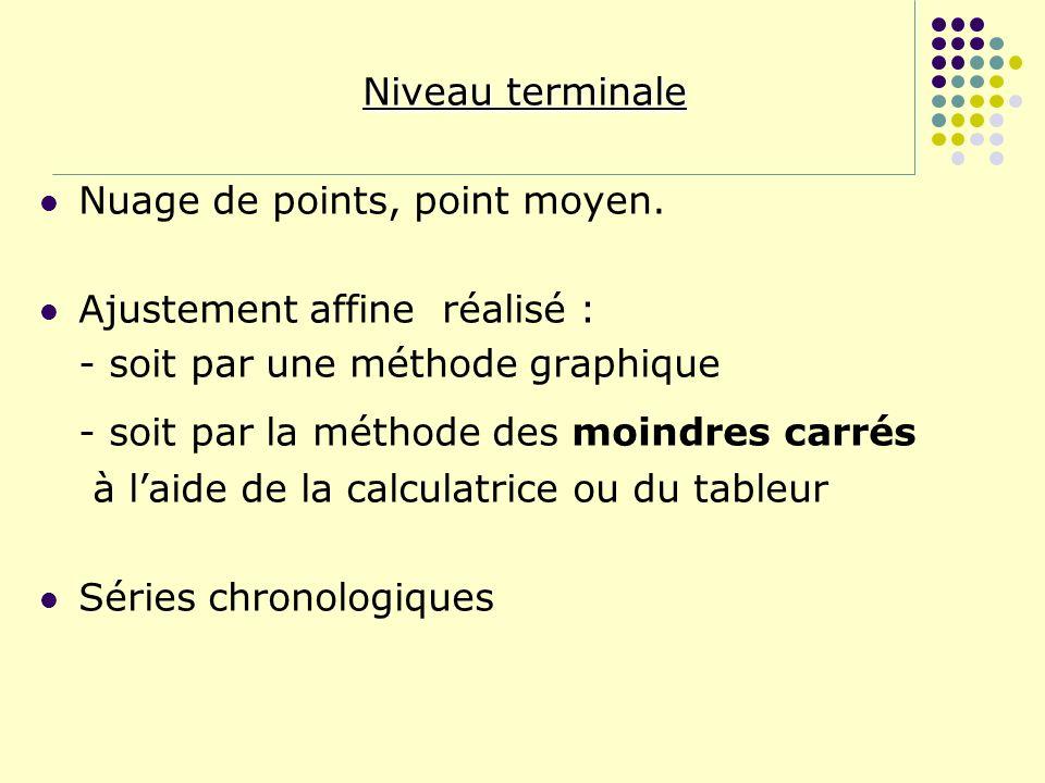 Niveau terminale Nuage de points, point moyen. Ajustement affine réalisé : - soit par une méthode graphique - soit par la méthode des moindres carrés