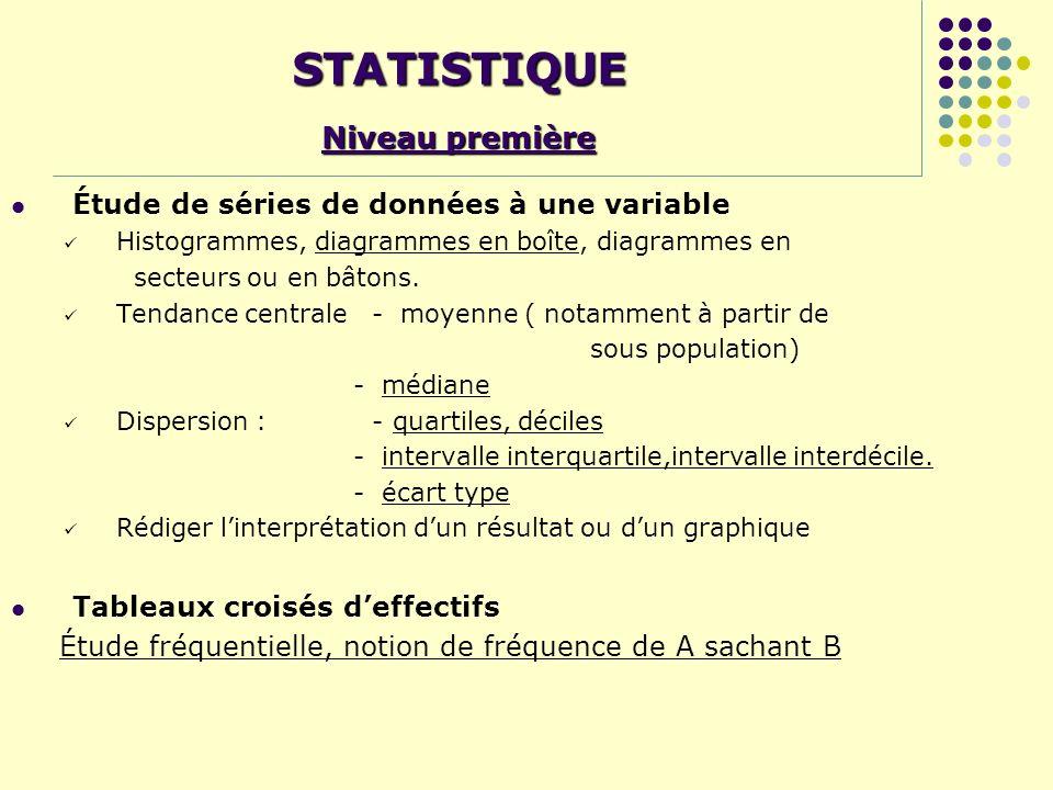 STATISTIQUE Niveau première Étude de séries de données à une variable Histogrammes, diagrammes en boîte, diagrammes en secteurs ou en bâtons. Tendance