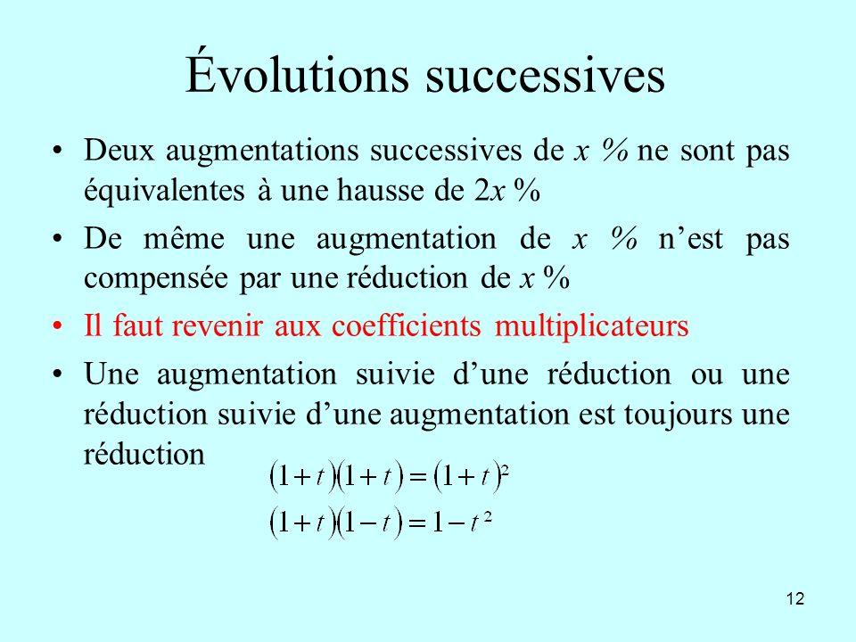 12 Évolutions successives Deux augmentations successives de x % ne sont pas équivalentes à une hausse de 2x % De même une augmentation de x % nest pas