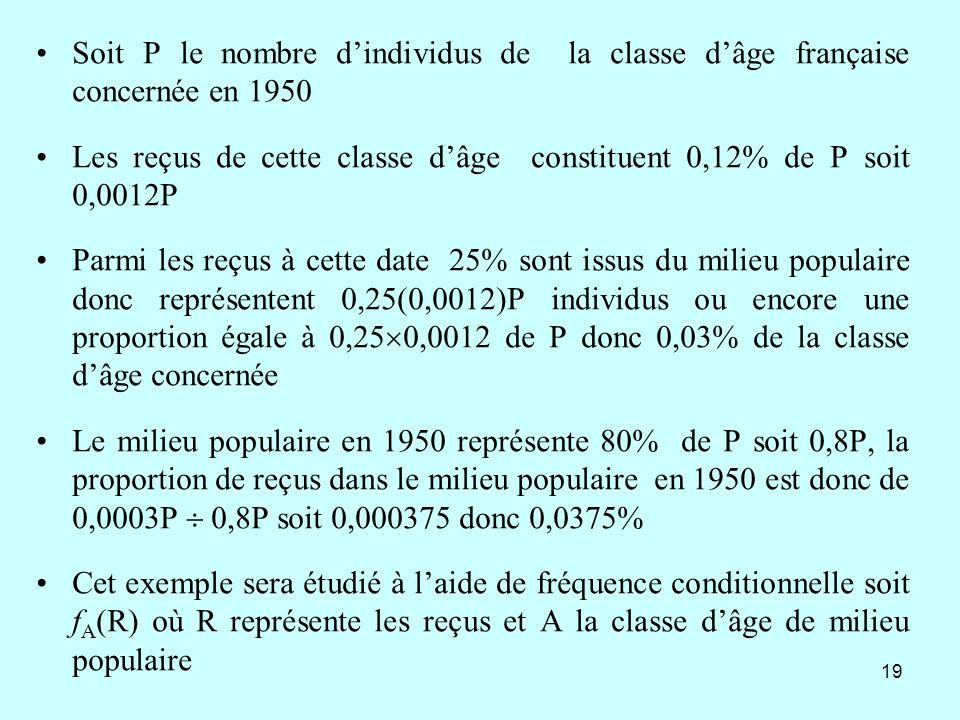 19 Soit P le nombre dindividus de la classe dâge française concernée en 1950 Les reçus de cette classe dâge constituent 0,12% de P soit 0,0012P Parmi