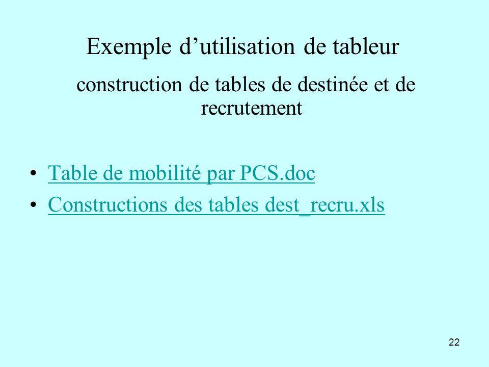 22 Table de mobilité par PCS.doc Constructions des tables dest_recru.xls Exemple dutilisation de tableur construction de tables de destinée et de recr