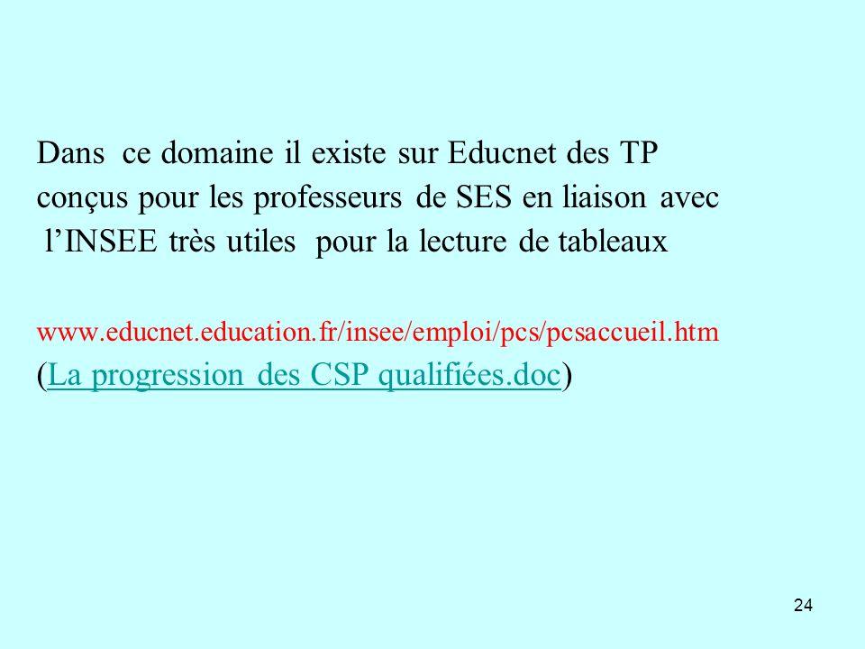 24 Dans ce domaine il existe sur Educnet des TP conçus pour les professeurs de SES en liaison avec lINSEE très utiles pour la lecture de tableaux www.