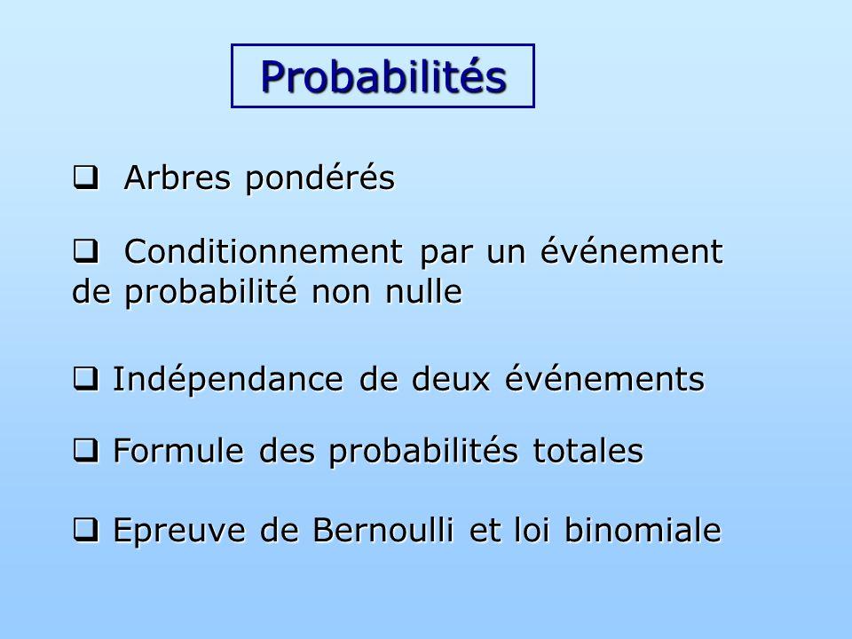 Probabilités Arbres pondérés Arbres pondérés Conditionnement par un événement de probabilité non nulle Conditionnement par un événement de probabilité non nulle Indépendance de deux événements Indépendance de deux événements Formule des probabilités totales Formule des probabilités totales Epreuve de Bernoulli et loi binomiale Epreuve de Bernoulli et loi binomiale