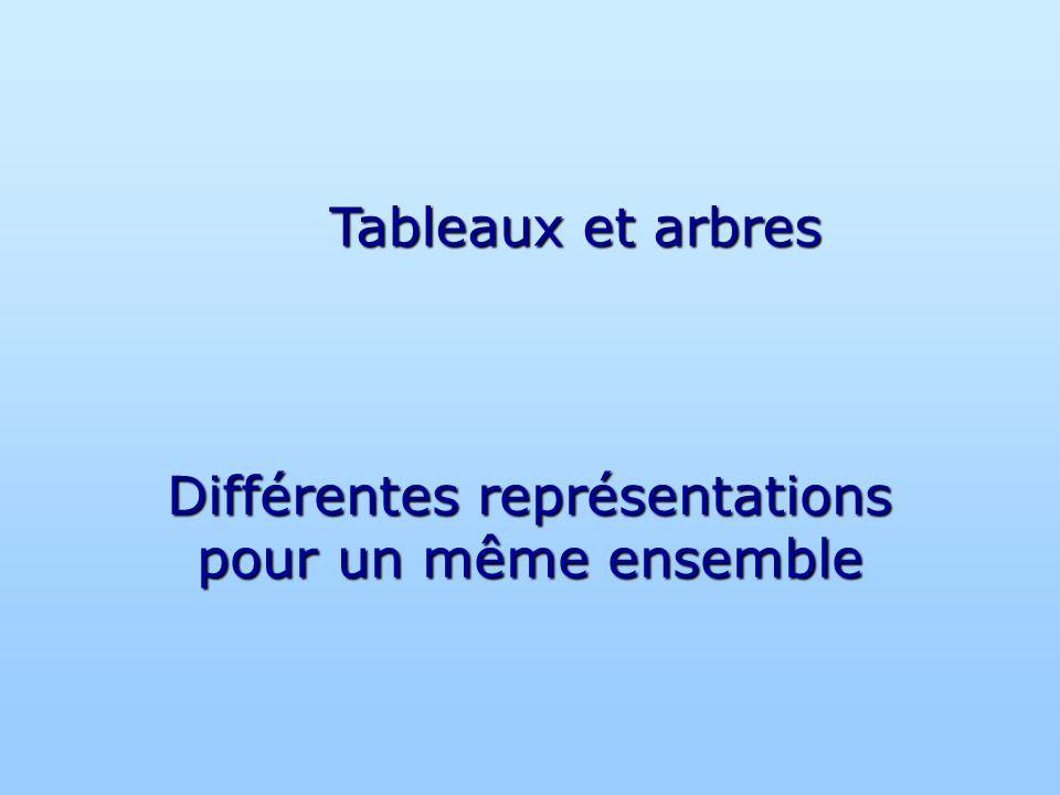 Tableaux et arbres Différentes représentations pour un même ensemble