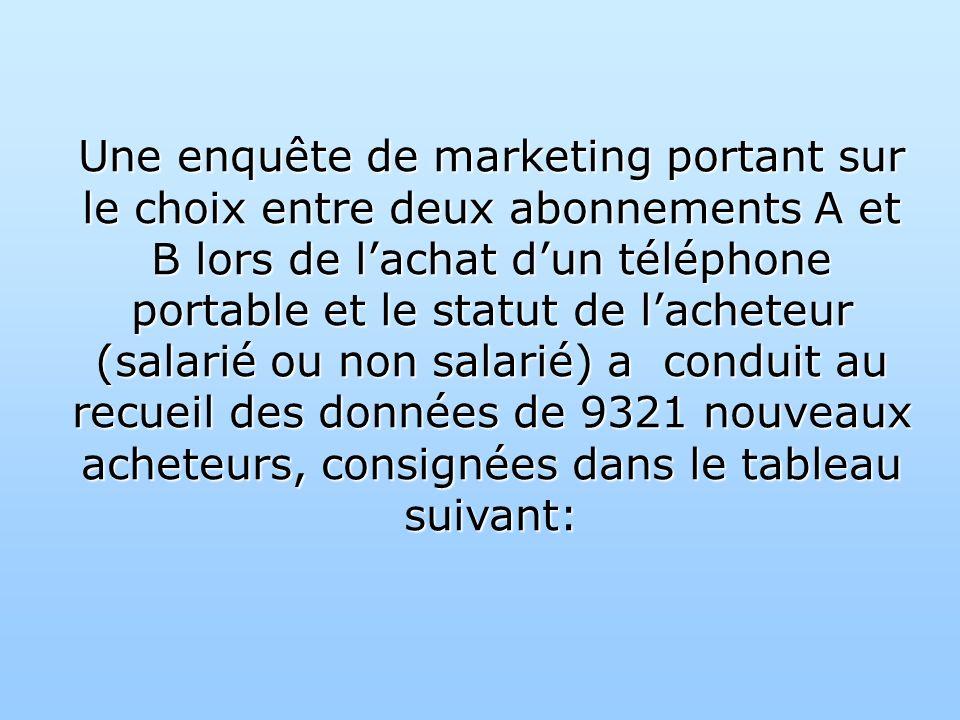 Une enquête de marketing portant sur le choix entre deux abonnements A et B lors de lachat dun téléphone portable et le statut de lacheteur (salarié ou non salarié) a conduit au recueil des données de 9321 nouveaux acheteurs, consignées dans le tableau suivant: