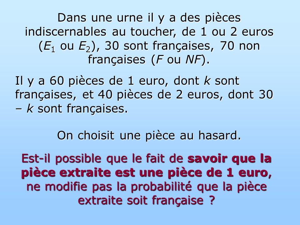 Dans une urne il y a des pièces indiscernables au toucher, de 1 ou 2 euros (E 1 ou E 2 ), 30 sont françaises, 70 non françaises (F ou NF).