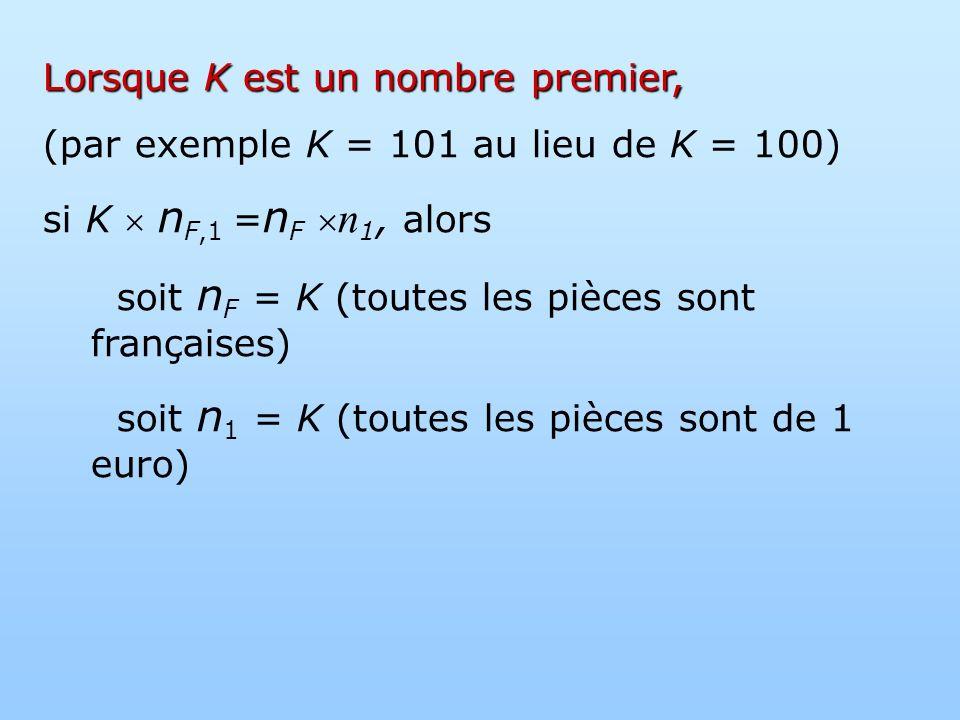 Lorsque K est un nombre premier, (par exemple K = 101 au lieu de K = 100) si K n F,1 = n F n 1, alors soit n F = K (toutes les pièces sont françaises) soit n 1 = K (toutes les pièces sont de 1 euro)
