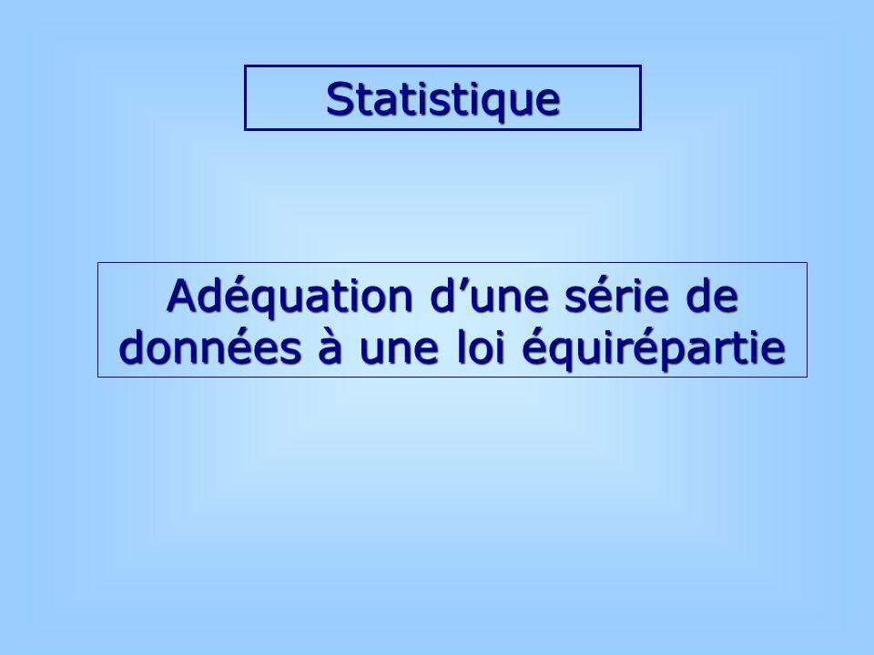 Statistique Adéquation dune série de données à une loi équirépartie