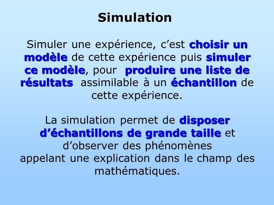 choisir un modèlesimuler ce modèleproduire une liste de résultatséchantillon Simuler une expérience, cest choisir un modèle de cette expérience puis simuler ce modèle, pour produire une liste de résultats assimilable à un échantillon de cette expérience.