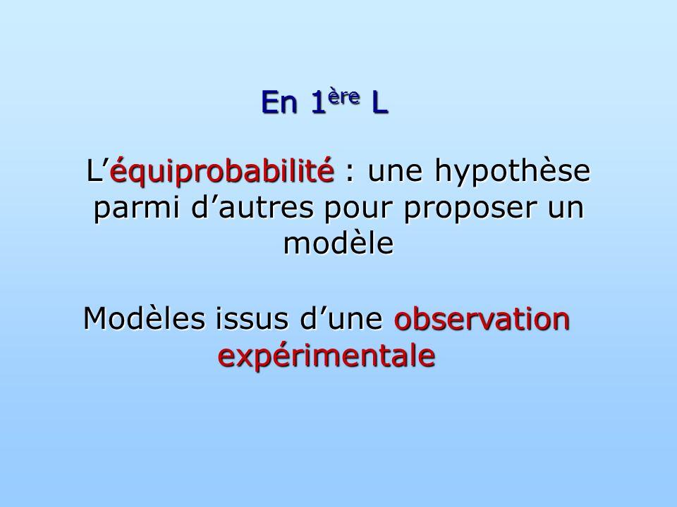 En 1 ère L Léquiprobabilité : une hypothèse parmi dautres pour proposer un modèle Modèles issus dune observation expérimentale