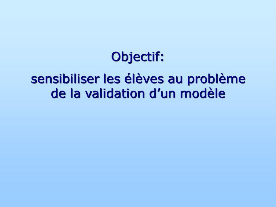 Objectif: sensibiliser les élèves au problème de la validation dun modèle