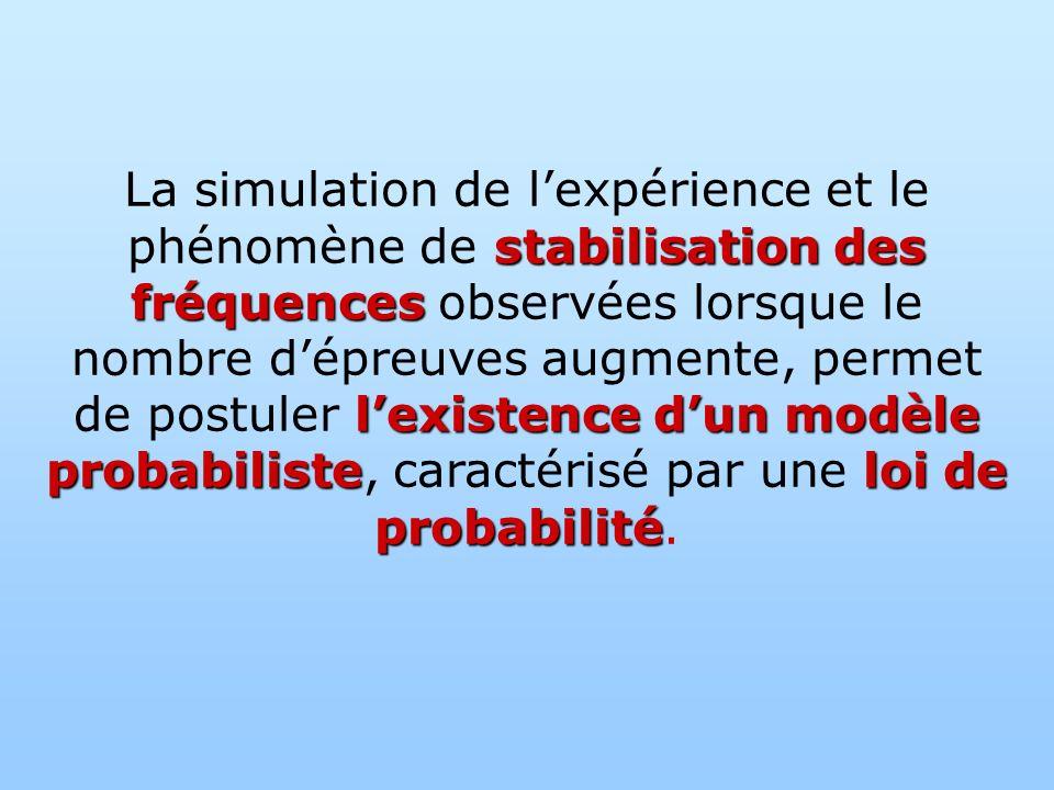 stabilisation des fréquences lexistence dun modèle probabilisteloi de probabilité La simulation de lexpérience et le phénomène de stabilisation des fréquences observées lorsque le nombre dépreuves augmente, permet de postuler lexistence dun modèle probabiliste, caractérisé par une loi de probabilité.