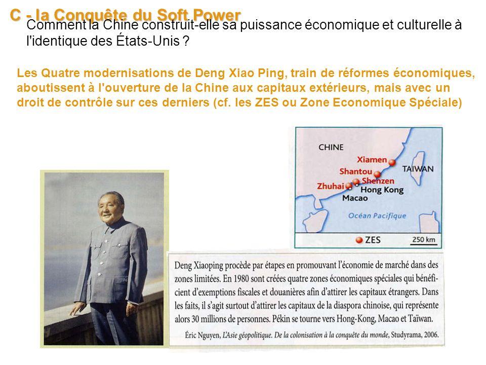 Les Quatre modernisations de Deng Xiao Ping, train de réformes économiques, aboutissent à l ouverture de la Chine aux capitaux extérieurs, mais avec un droit de contrôle sur ces derniers (cf.