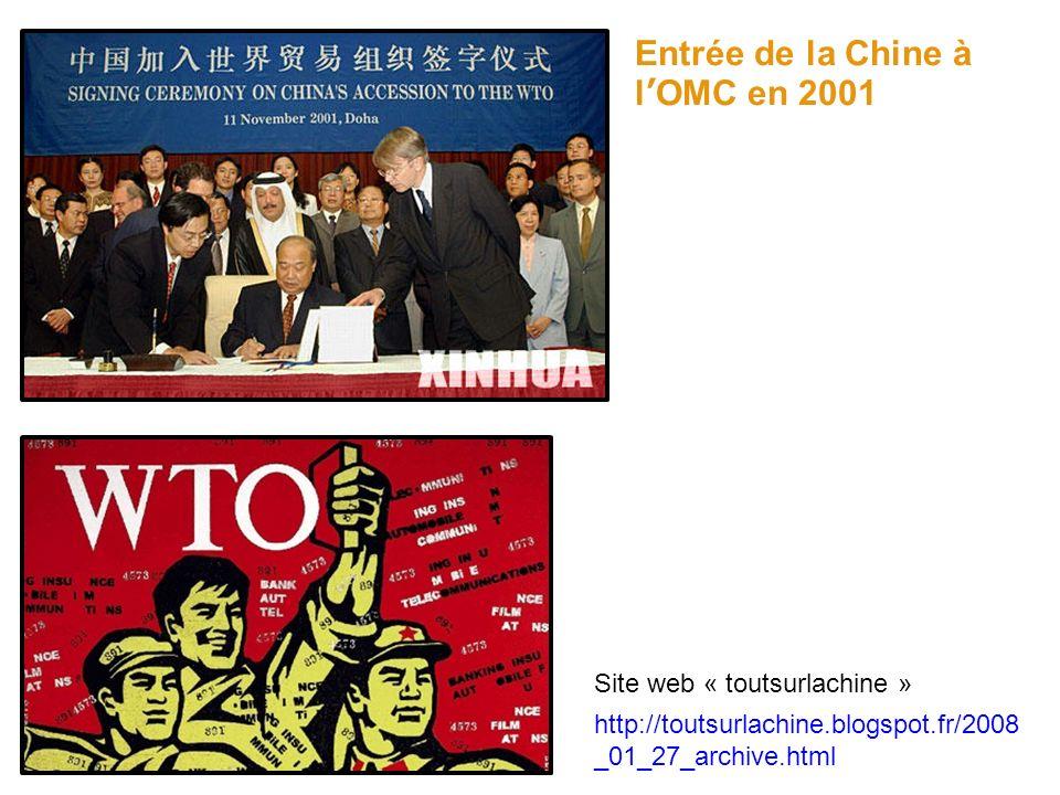 Site web « toutsurlachine » http://toutsurlachine.blogspot.fr/2008 _01_27_archive.html Entrée de la Chine à lOMC en 2001