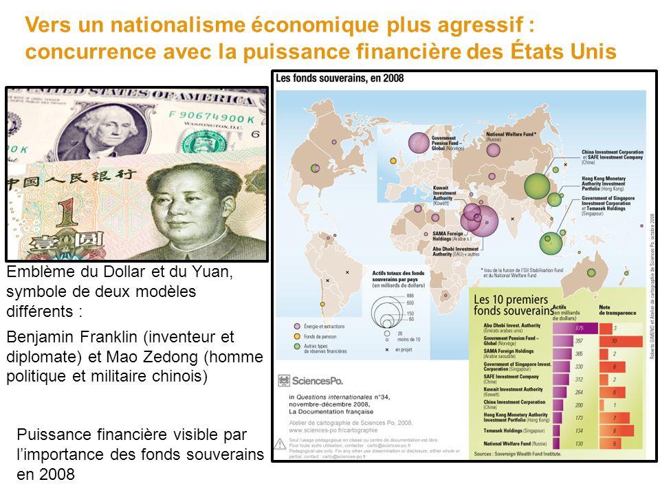 Vers un nationalisme économique plus agressif : concurrence avec la puissance financière des États Unis Puissance financière visible par limportance d