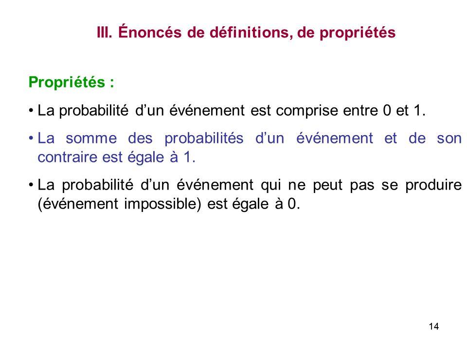 14 Propriétés : La probabilité dun événement est comprise entre 0 et 1. La somme des probabilités dun événement et de son contraire est égale à 1. La