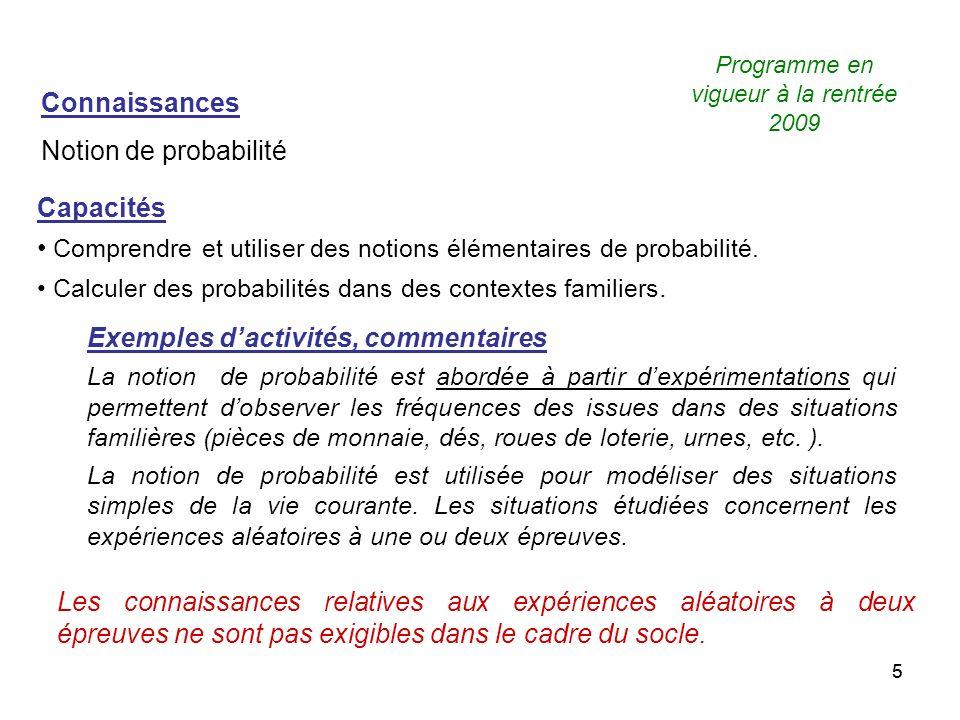 55 Capacités Comprendre et utiliser des notions élémentaires de probabilité. Calculer des probabilités dans des contextes familiers. Exemples dactivit