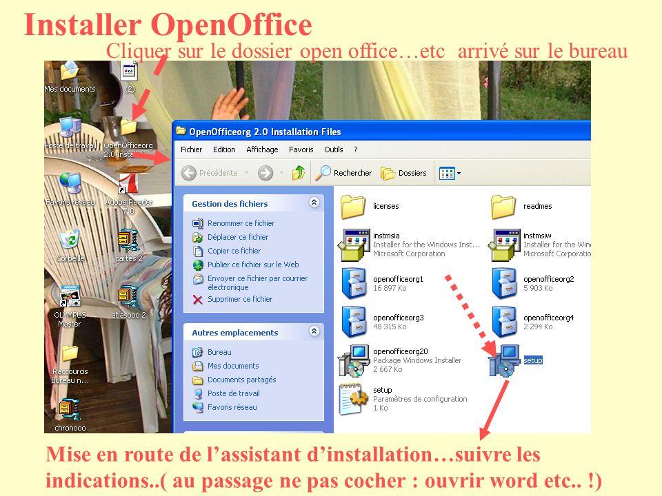 Installer OpenOffice Mise en route de lassistant dinstallation…suivre les indications..( au passage ne pas cocher : ouvrir word etc.. !) Cliquer sur l