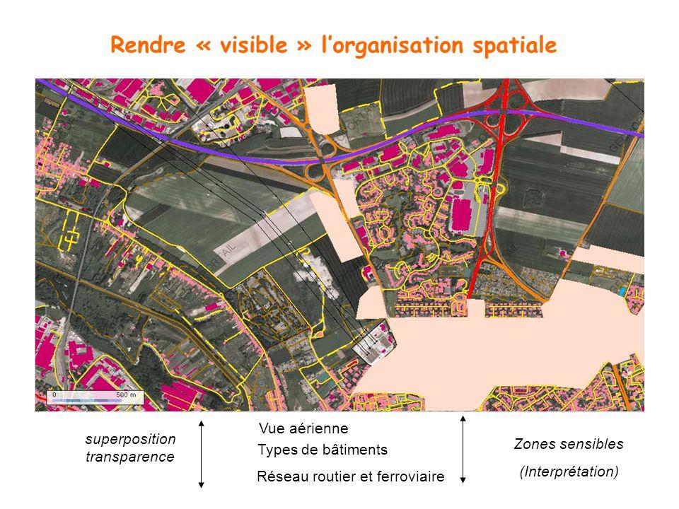 Rendre « visible » lorganisation spatiale superposition transparence Vue aérienne Réseau routier et ferroviaire Types de bâtiments Zones sensibles (Interprétation)