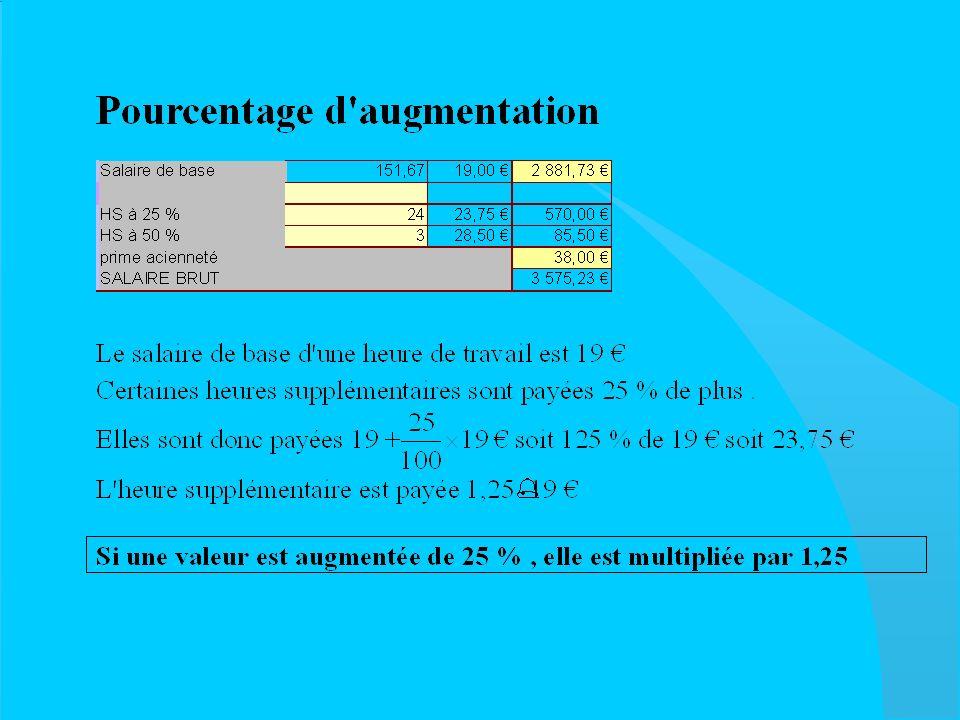 Il sagit détudier les lignes de niveau de 40x + 80y avec la prise en compte des contraintes.