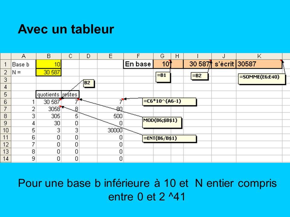 Avec un tableur Pour une base b inférieure à 10 et N entier compris entre 0 et 2 ^41