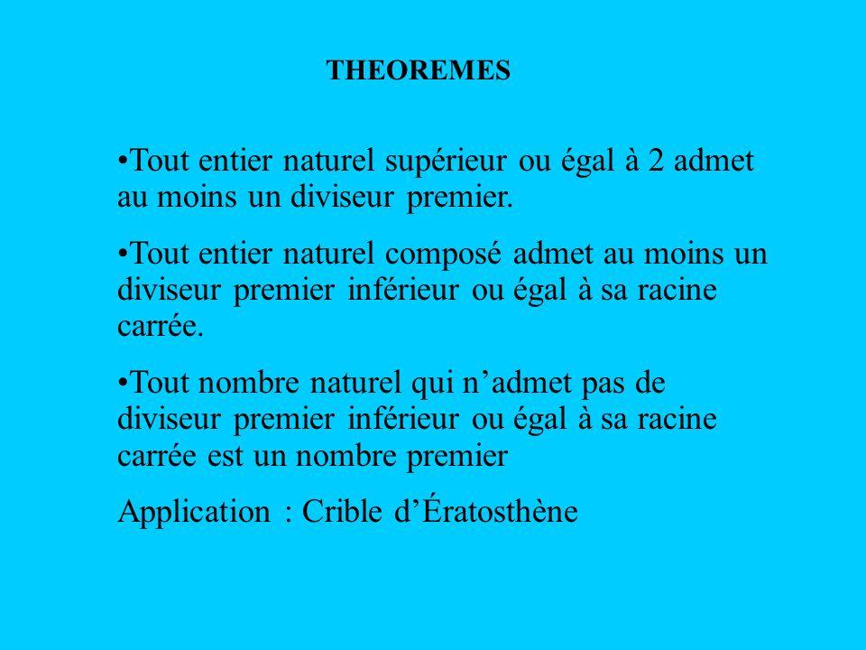 THEOREMES Tout entier naturel supérieur ou égal à 2 admet au moins un diviseur premier. Tout entier naturel composé admet au moins un diviseur premier