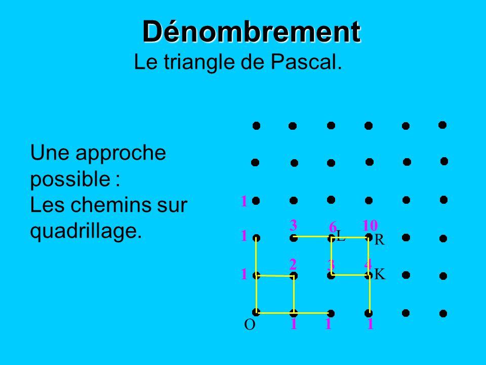 Dénombrement Le triangle de Pascal. O R 1 1 1 1 2 1 1 3 3 K L 4 6 10 Une approche possible : Les chemins sur quadrillage.