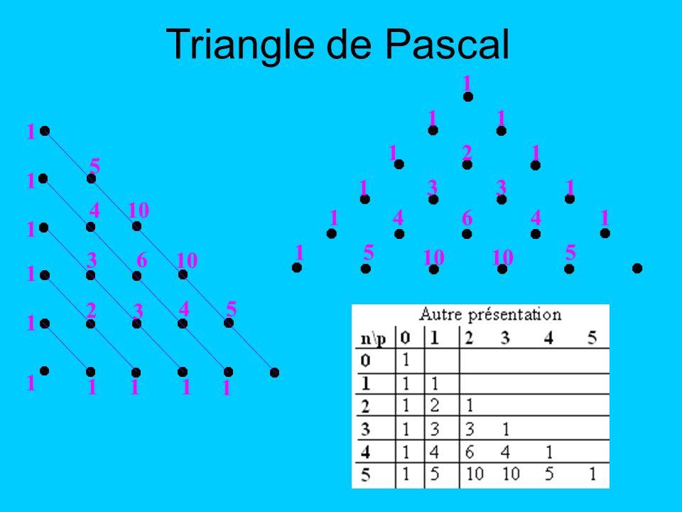 1 1 1 1 2 1 1 3 3 6 10 4 4 1 1 1 5 5 1 1 11 21 11 1 1 1 33 446 55 1 Triangle de Pascal