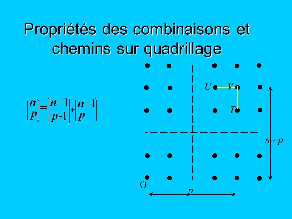 Propriétés des combinaisons et chemins sur quadrillage O UV T p n - p