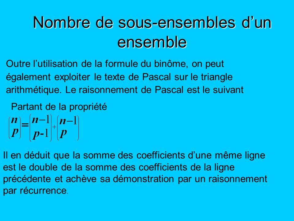 Nombre de sous-ensembles dun ensemble Outre lutilisation de la formule du binôme, on peut également exploiter le texte de Pascal sur le triangle arith