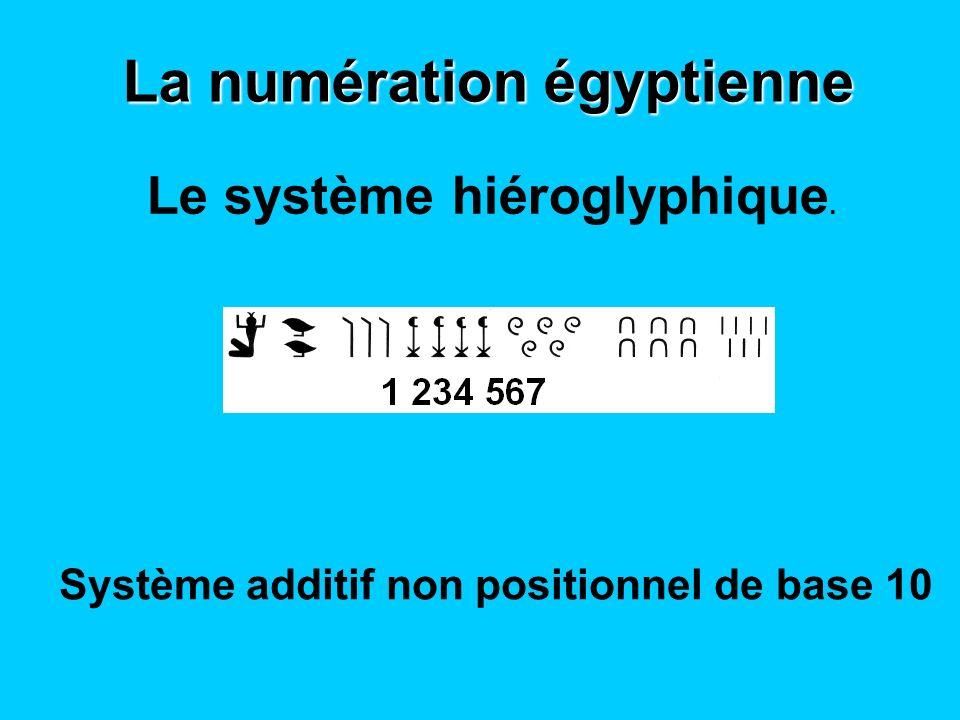 La numération égyptienne Le système hiéroglyphique. Système additif non positionnel de base 10